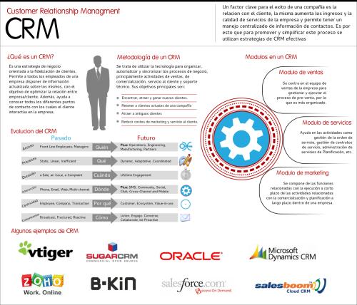 InfografiaCRM (1)